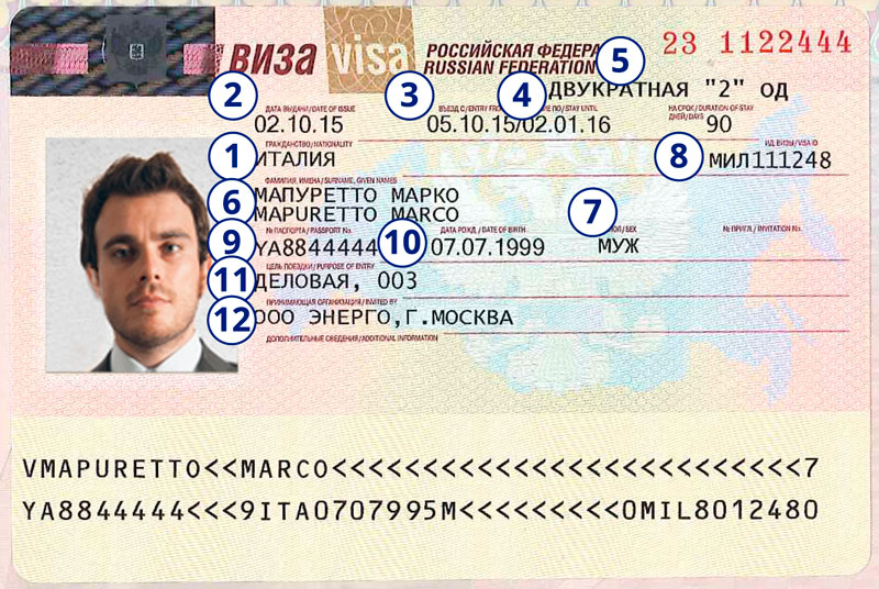 Russian Visa Application Centers And Consulates Obtaining A Visa